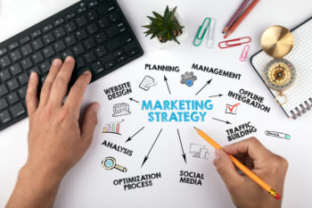 Digital Advertising and Marketing Services