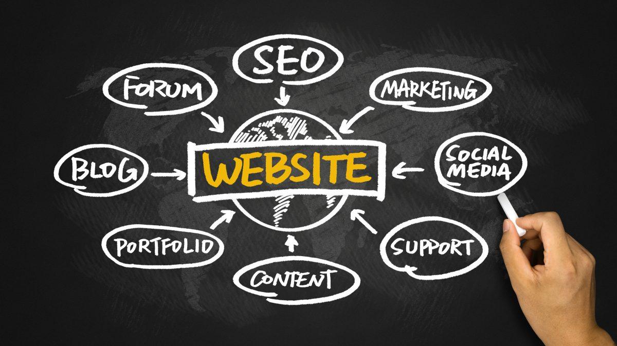 """What Constitutes """"Good"""" Website Design?"""